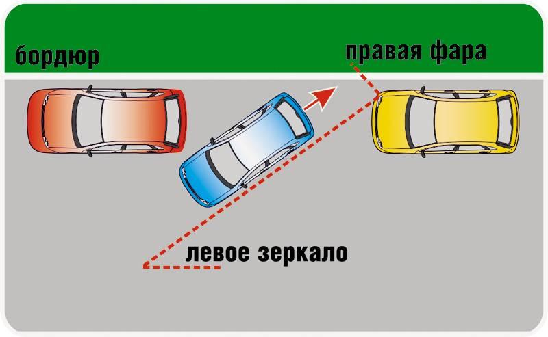 Инструкций по выполнению параллельной парковки масса. Выбирайте подходящую.