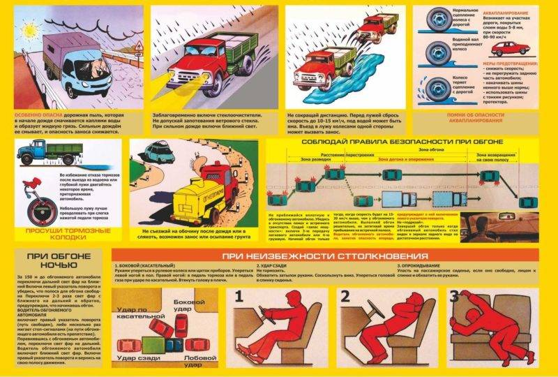 Готовясь обгонять, всегда учитывайте актуальные дорожные условия.