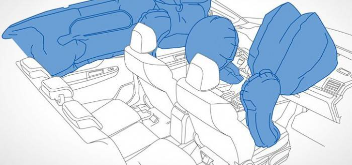 Типы подушек безопасности и особенности их работы
