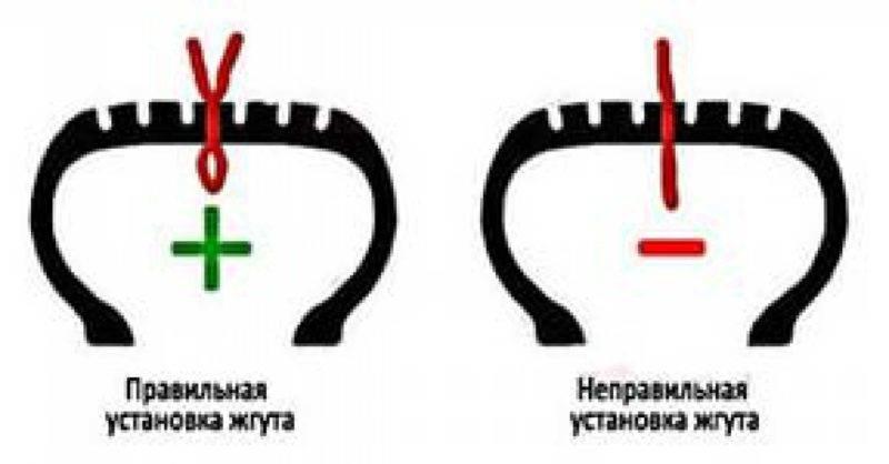 Основой таких изделий является корд из нейлона. Снаружи же жгут имеет специальный адгезионный слой.