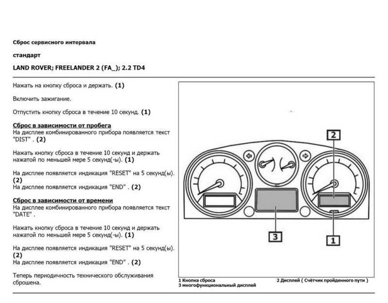 Здесь вы видите пример того, как сбросить сервисный интервал на Land Rover.