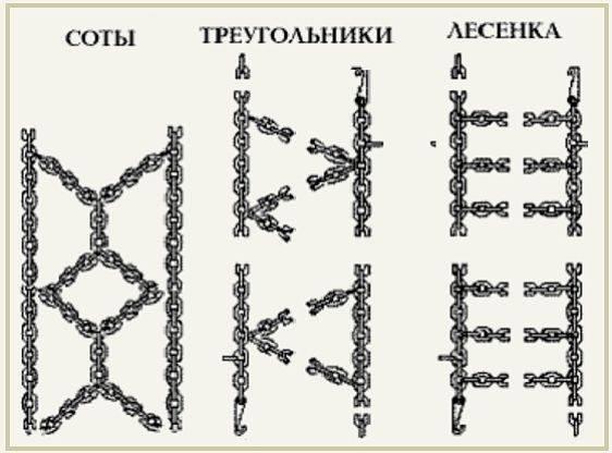 Типы цепей на колеса по виду рисунка.