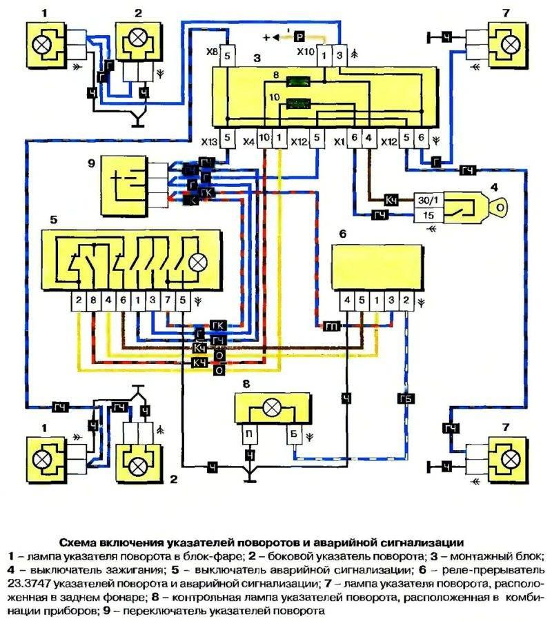 На автомобилях до 2000-х годов выпускатакая аварийка объединялась с системой указателей поворотов.
