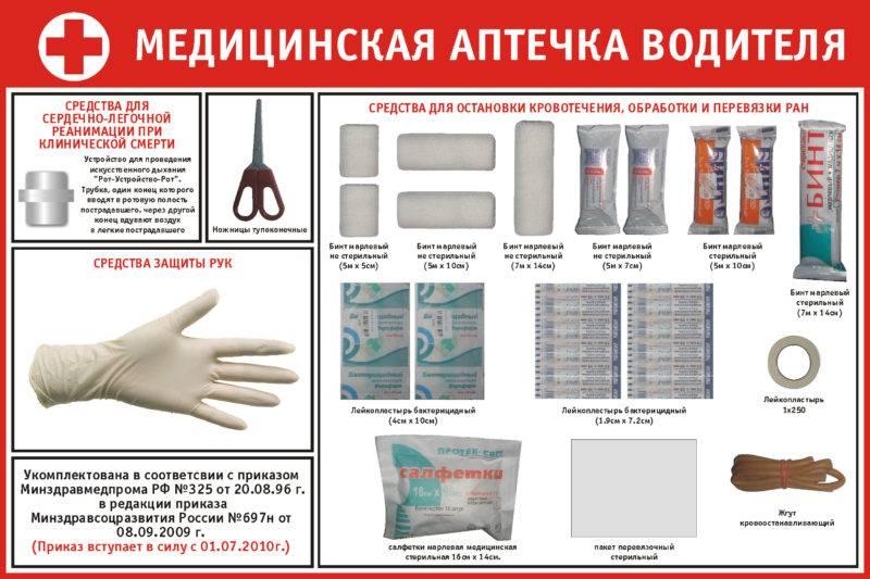 При истечении срока годности можно заменить невсю аптечную сумочку, а медикаменты, которые содержатся в ней.