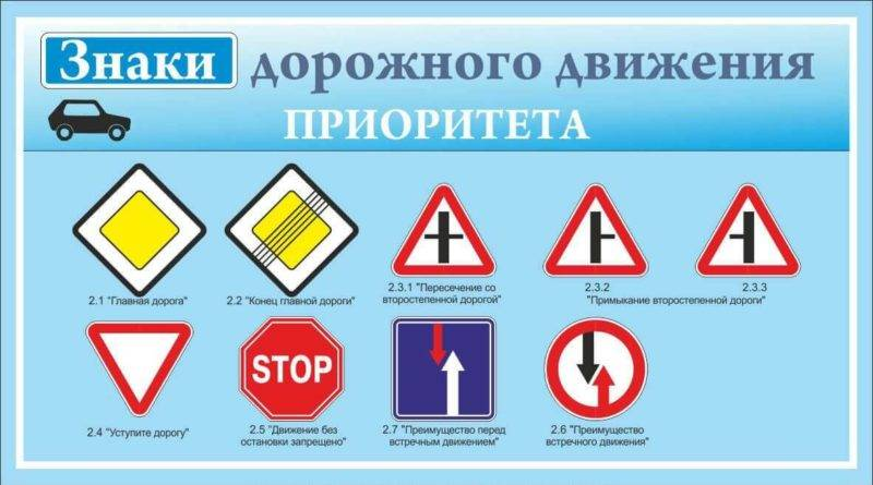 Без преувеличения можно сказать, что даже юношам знакомы указатели «Главная дорога» и «Уступи дорогу», которые относятся к знакам приоритета.