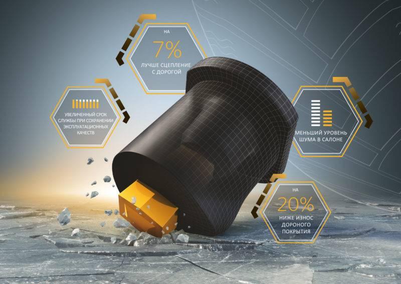 Основные преимущества новых шин с ContiFlexStud. Фото: continental.ru